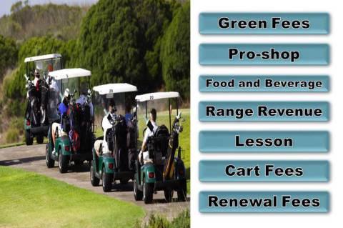 "Golf Marketing ""Backend"" Revenue"