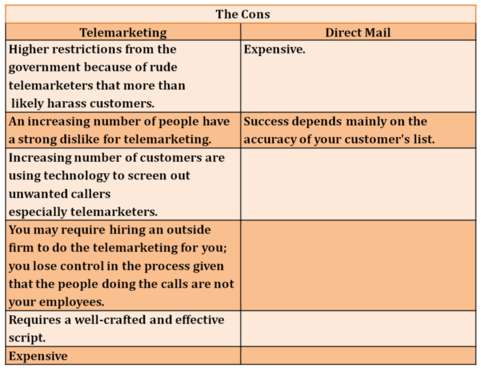 TELEMARKETING CONS
