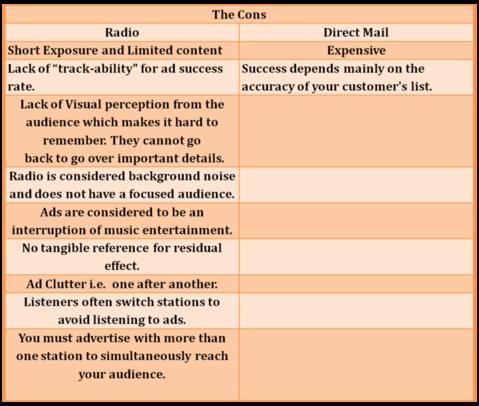 RADIO CONS