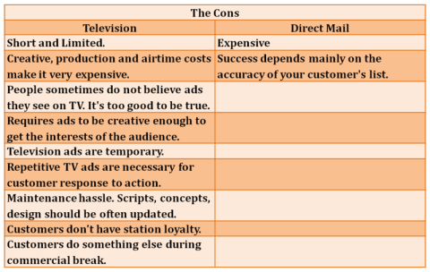 TELEVISION CONS